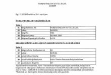 Nurşah İnşaat Ltd Kalite Yönetimi